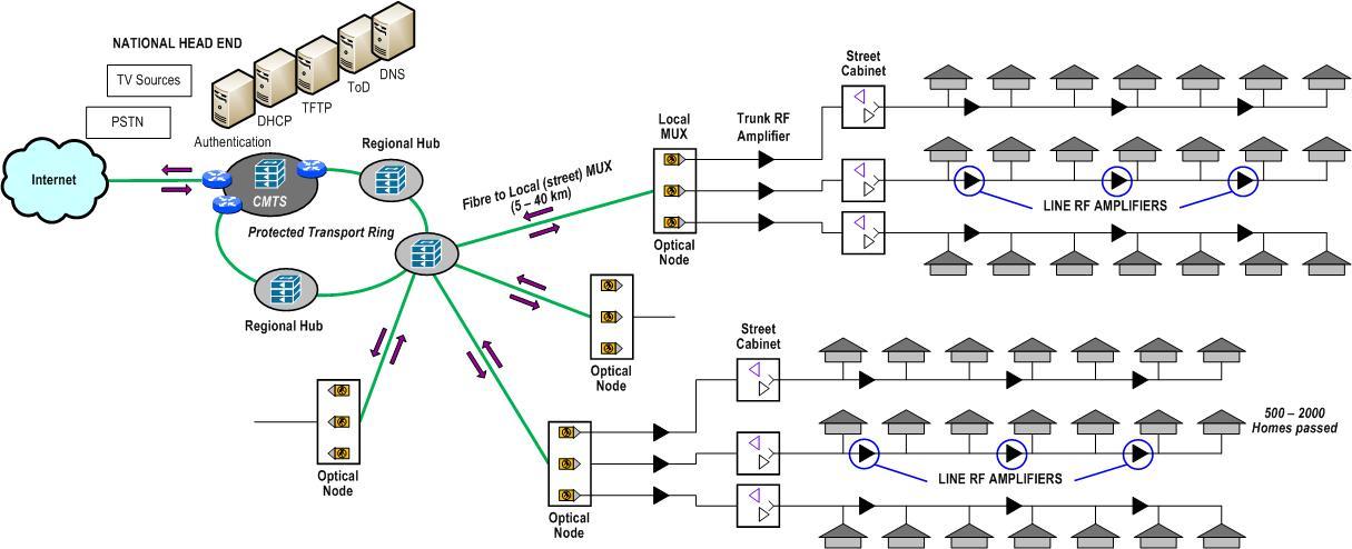 Help With Broadband