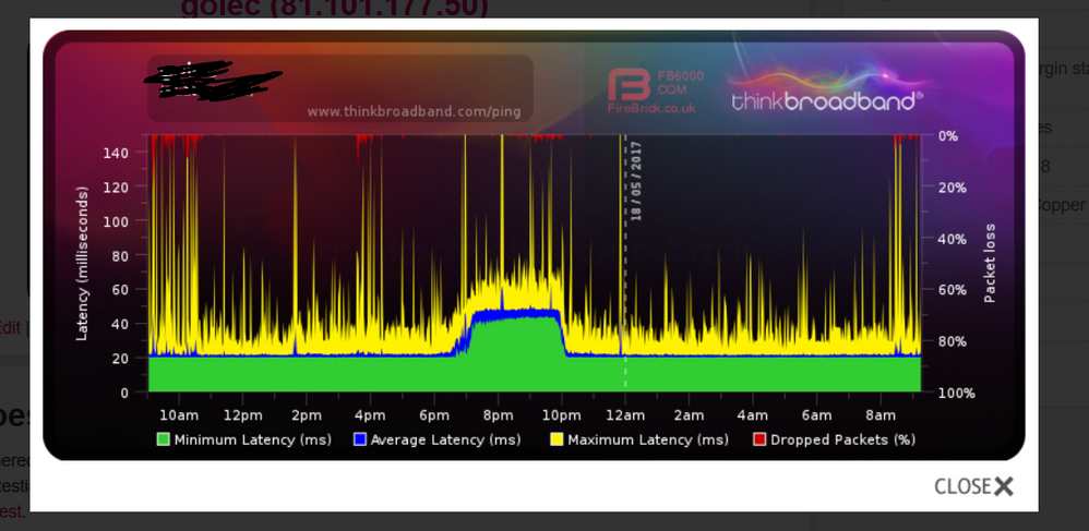 Ping monitor last 24 hours