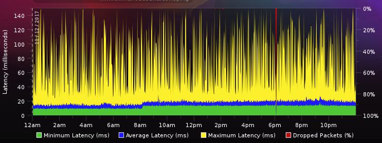 11.12.17 Think Broadband