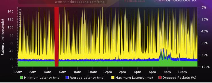 12.12.17 Think Broadband