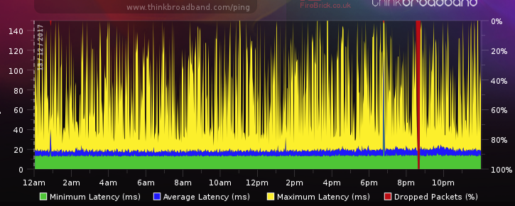 13.12.17 Think Broadband
