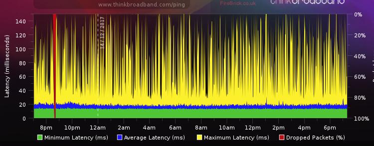 14.12.17 Think Broadband