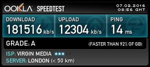 Virgin Media Speedtest OFF-PEAK