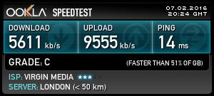 Virgin Media Speedtest PEAK
