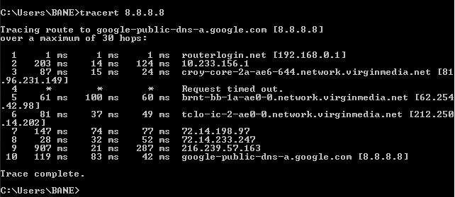 TRACERT to Google DNS PEAK
