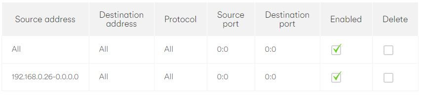 port-filtering.jpg