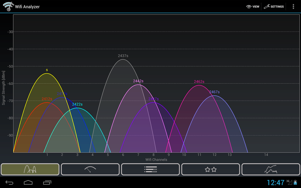 Wifi Spectrum Bad.png