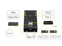 HDMI set up.001.jpeg