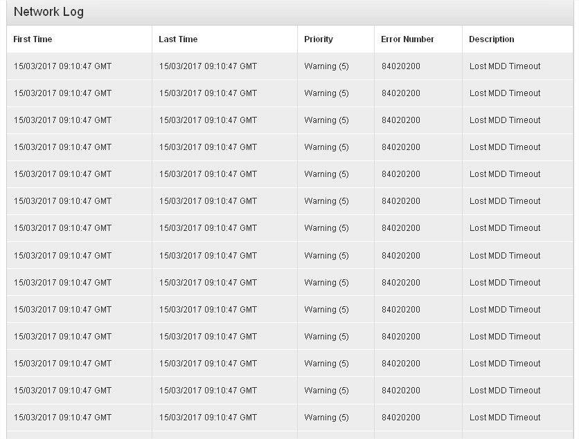 NetworkLog 17.03.15.09.17.jpg