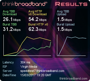 speedtest 14032017