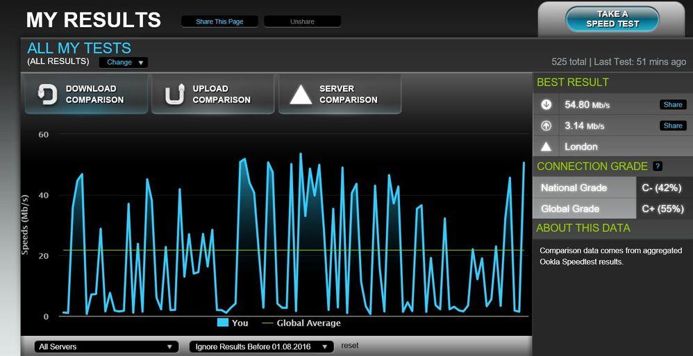 VM Speedtests from 23-2-17.jpg