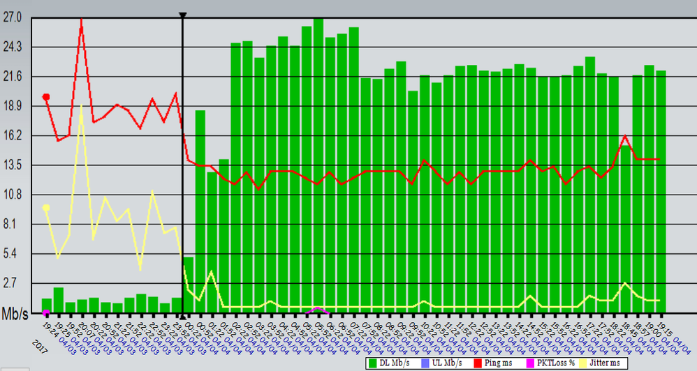 2017-04-04 19_16_21-jdastForm_graph.png