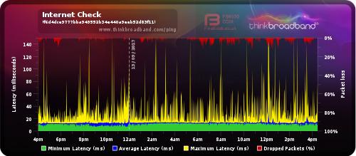 Broadband graph.png