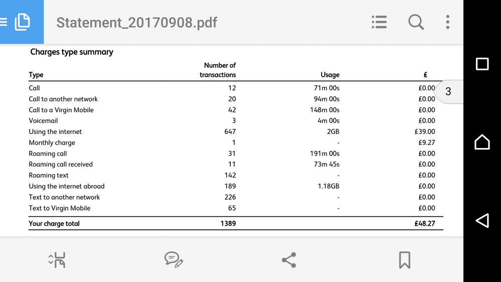 bill showing charges for 2gb of data use at £39