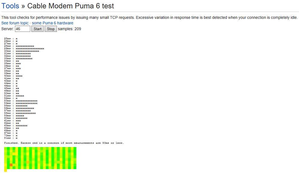 Puma6Test.png