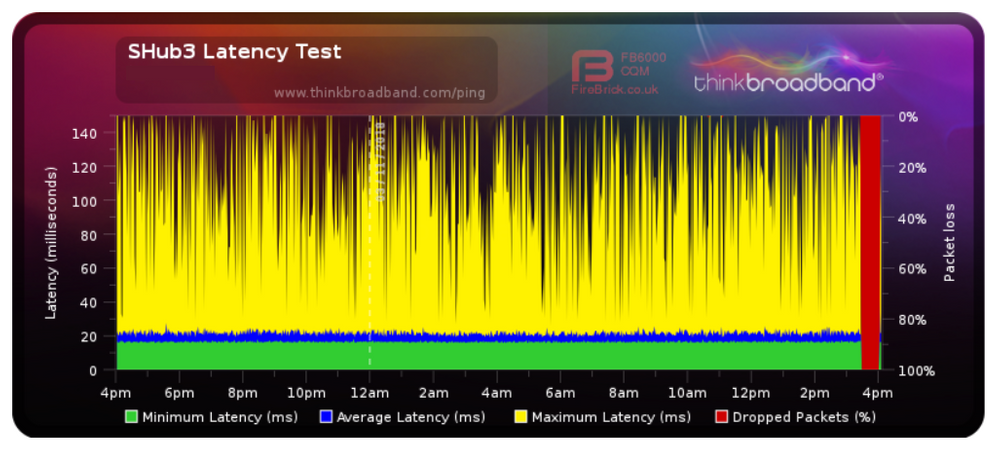 Screenshot_2018-11-03 Broadband Quality Monitor thinkbroadband.png