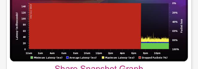 Solved: BQM showing 100% packet loss - Virgin Media Community - 3811268