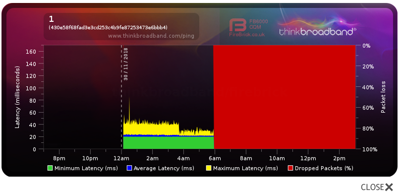 Screenshot_2018-11-30 Share Broadband Quality Monitor thinkbroadband.png