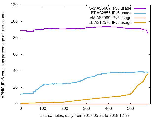 apnic_2018_12_22_Sat_all4_pc.png
