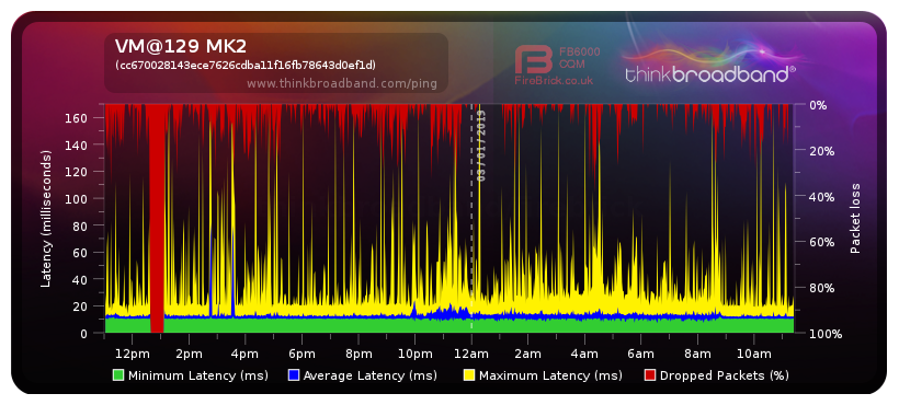 Screenshot_2019-01-03 Broadband Quality Monitor thinkbroadband.png