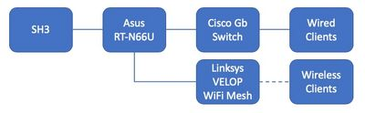 Simple_Network.jpg