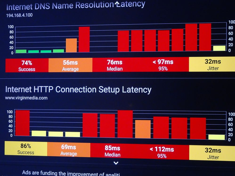 dns and http.jpg