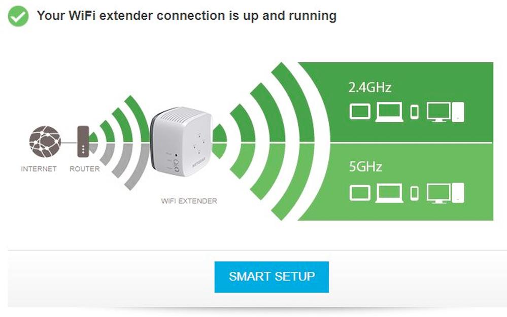 Virgin Media Hub 3 0 not sending a 5GHz signal to     - Page