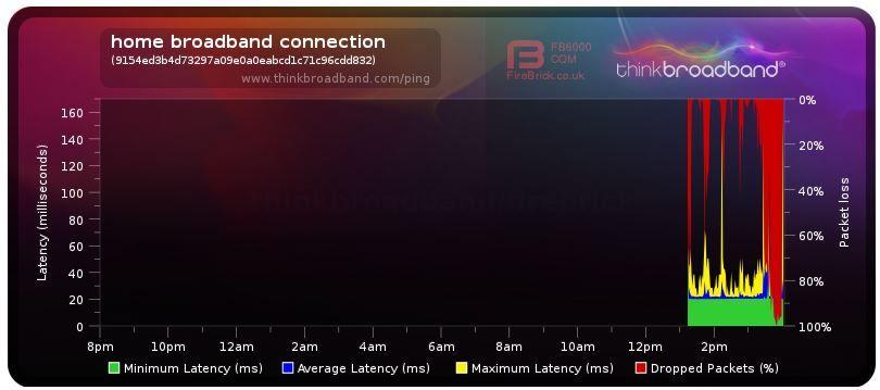 broadband check 09.08.19 afternoon.JPG