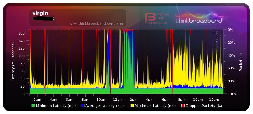 packet loss graph.png