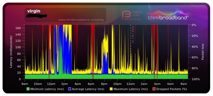Screenshot_2019-09-21 Broadband Quality Monitor thinkbroadband.png