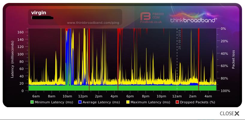 Screenshot_2019-09-28 Broadband Quality Monitor thinkbroadband.png