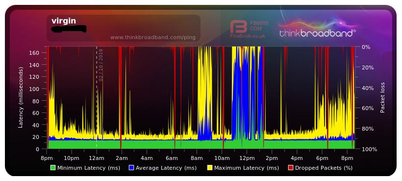 Screenshot_2019-10-02 Broadband Quality Monitor thinkbroadband.png