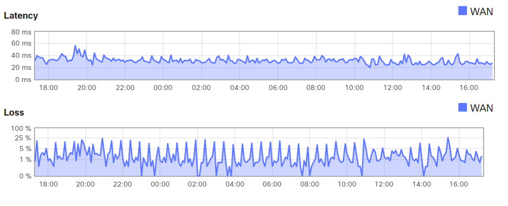 MX60_Graph.PNG