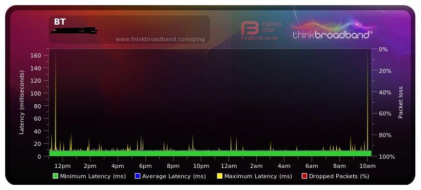 bt monitor 030520.jpg