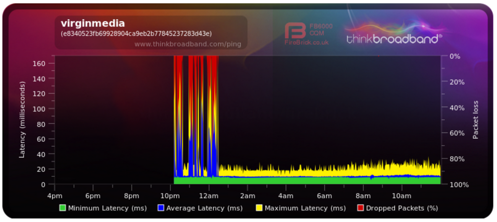 Screenshot_2020-06-23 Share Broadband Quality Monitor thinkbroadband.png