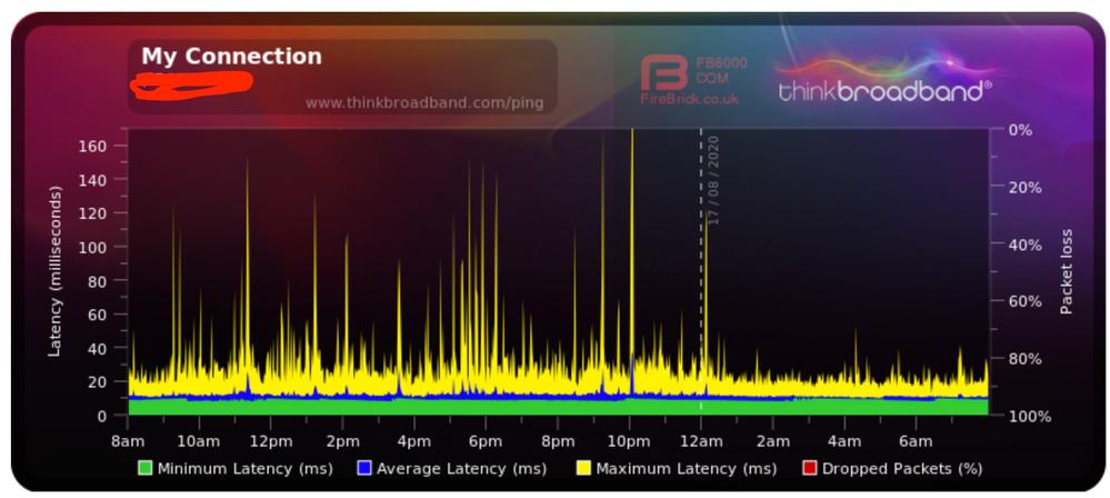 Screenshot 2020-08-17 at 08.03.20.png