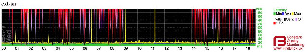Screenshot 2020-09-04 at 17.17.05.png