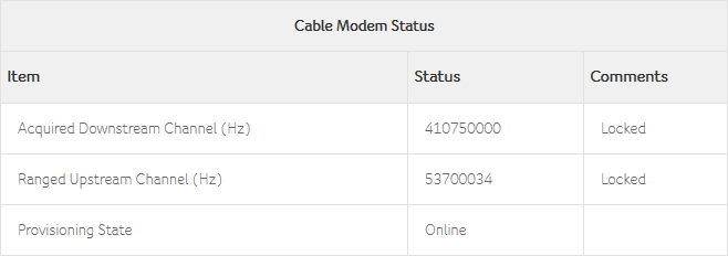 Cable Modem Status.png