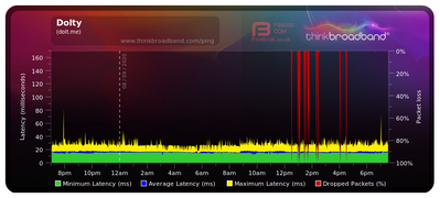 Screenshot_2020-09-08 Broadband Quality Monitor thinkbroadband.png