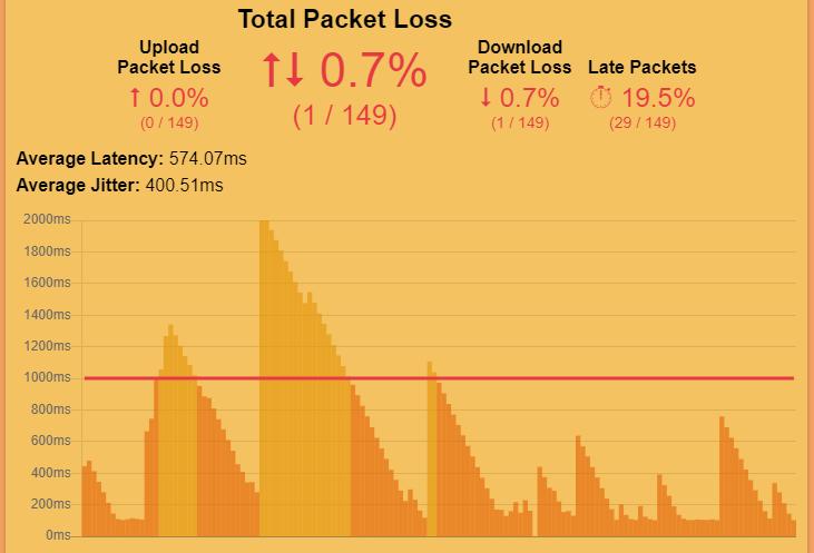 2020-10 packetlosstest.png