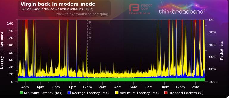 Screenshot_2020-10-28 Broadband Quality Monitor thinkbroadband.png