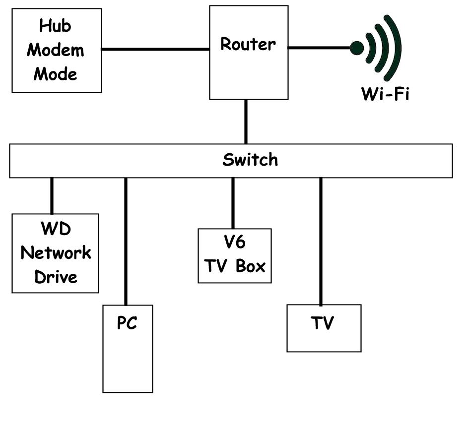 WD-LAN-Drive