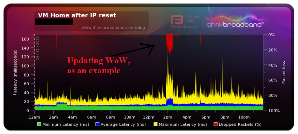wow update packet loss.png