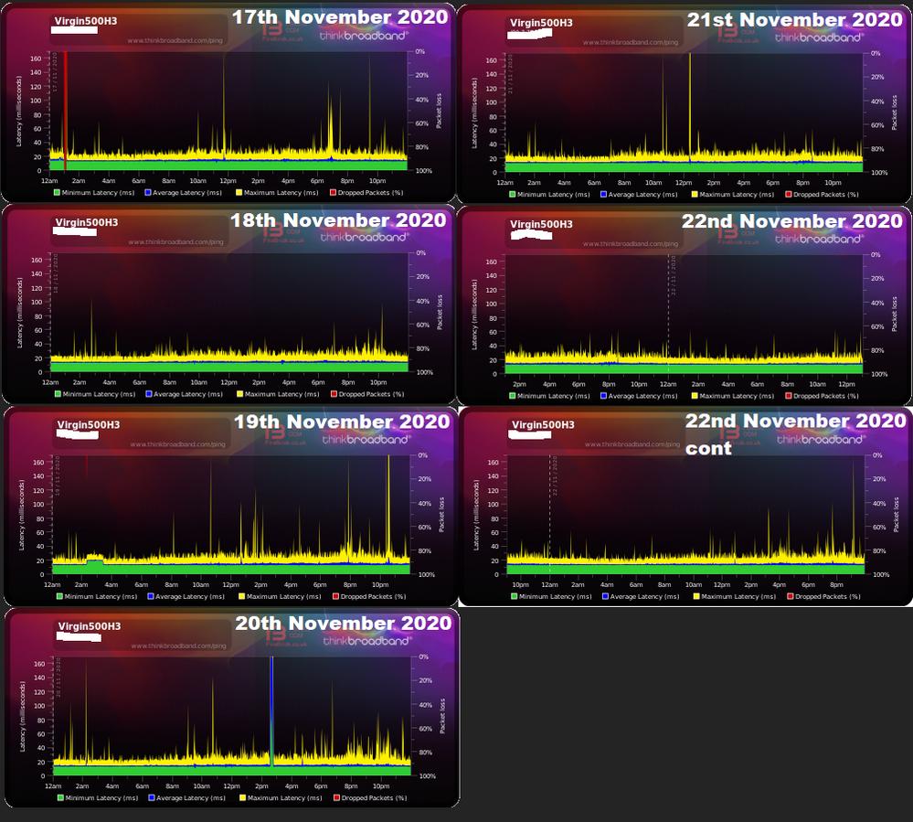 Broadband Quality Graphs