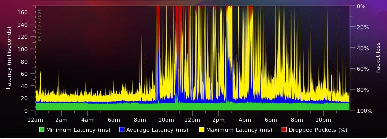 Screenshot_2020-12-10 Broadband Quality Monitor thinkbroadband.png