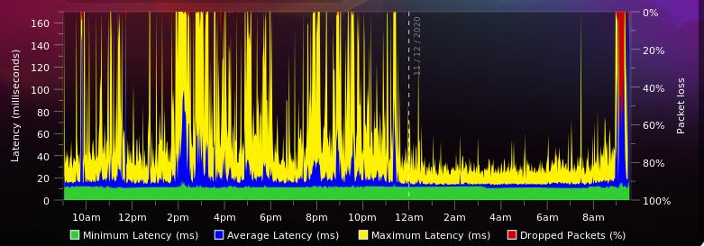 Screenshot_2020-12-11 Broadband Quality Monitor thinkbroadband.png