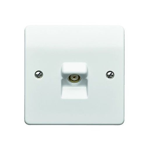 Offset coax aerial outlet.jpg