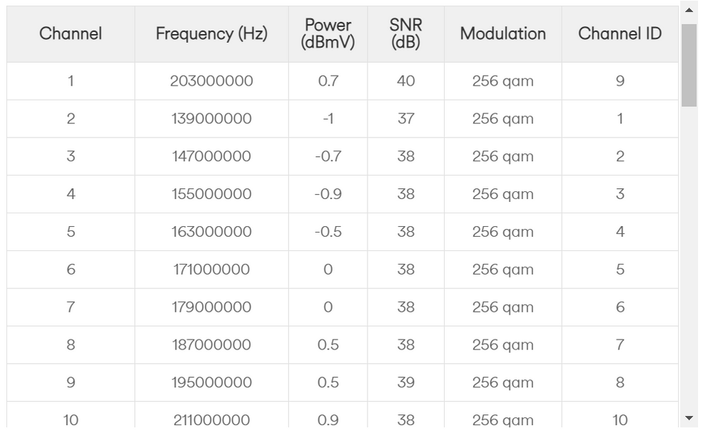Virgin - channel power.PNG
