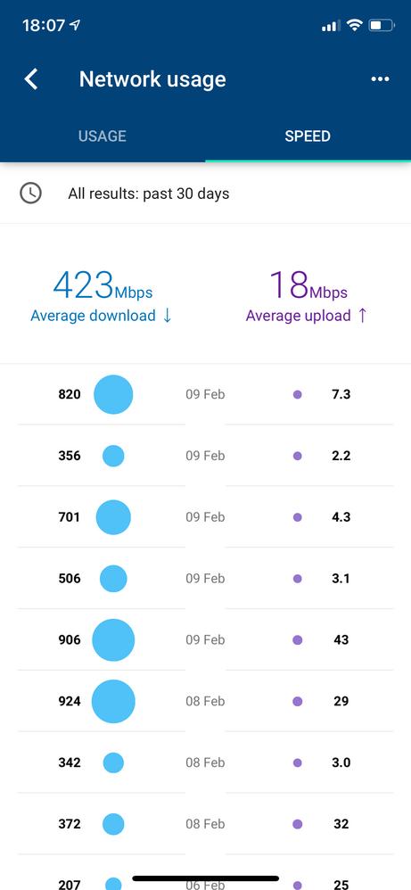 network usage Gig1.png