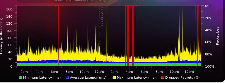 network monitoring 12-04-21.PNG